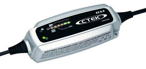 CTEX XS 0.8